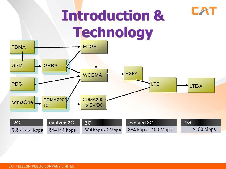 Introduction & Technology cdmaOne GSM TDMA PDC 2G 9.6 - 14.4 kbps CDMA2000 1x GPRS evolved 2G 64–144 kbps evolved 3G 384 kbps - 100 Mbps EDGE WCDMA CDMA2000 1x EV/DO 3G 384 kbps - 2 Mbps 4G =>100 Mbps HSPA LTE LTE-A