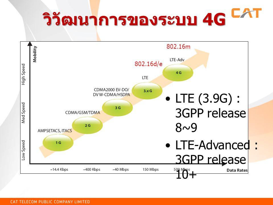 วิวัฒนาการของระบบ 4G LTE (3.9G) : 3GPP release 8~9 LTE-Advanced : 3GPP release 10+ 802.16d/e 802.16m