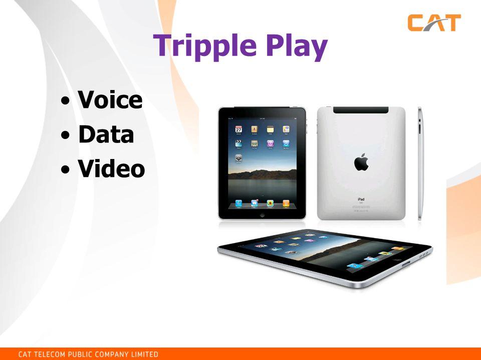 Tripple Play Voice Data Video
