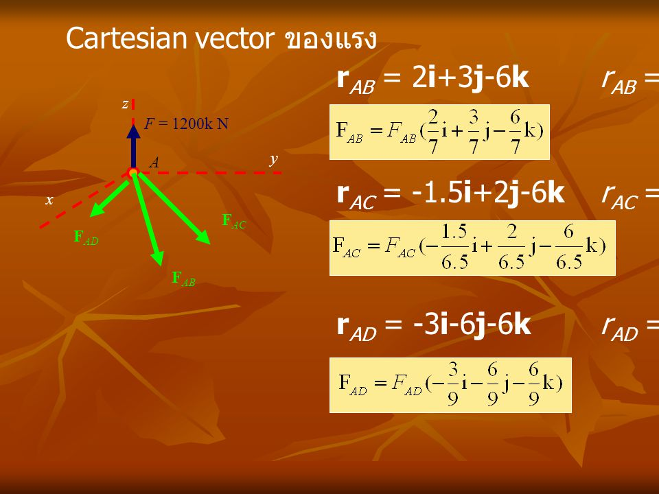 Cartesian vector ของแรง r AB = 2i+3j-6kr AB = 7.0 m r AC = -1.5i+2j-6kr AC = 6.5 m r AD = -3i-6j-6kr AD = 9.0 m A F = 1200k N F AB F AC F AD x y z