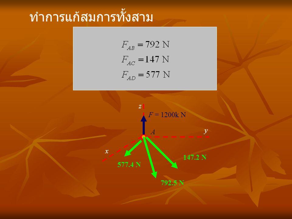 ทำการแก้สมการทั้งสาม A F = 1200k N 792.5 N 147.2 N 577.4 N x y z