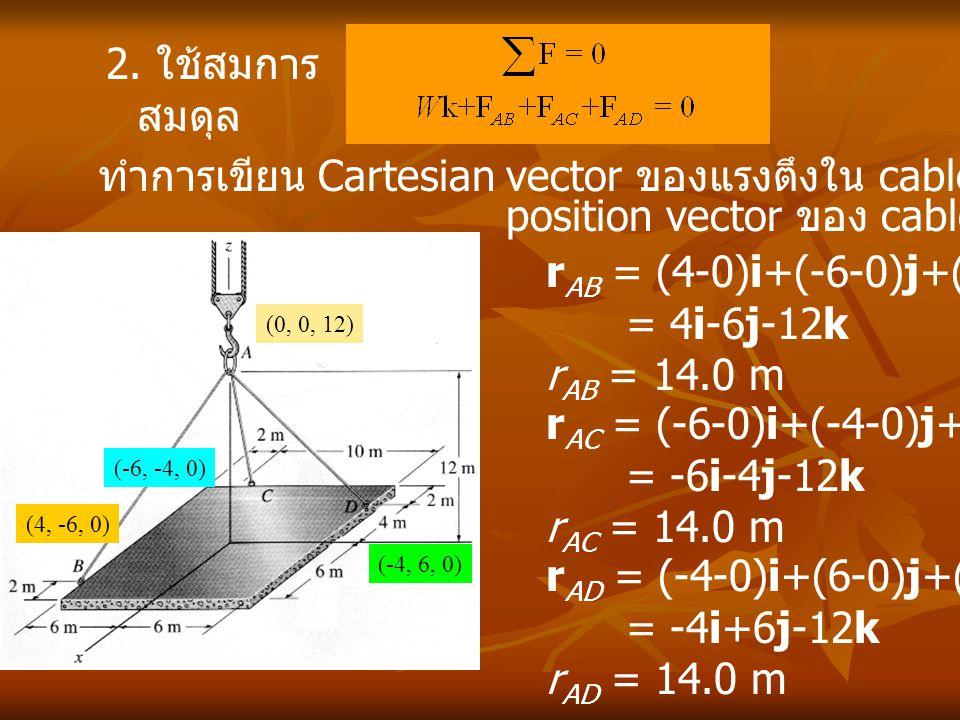 ทำการเขียน Cartesian vector ของแรงตึงใน cable (0, 0, 12) (4, -6, 0) (-6, -4, 0) (-4, 6, 0) r AD = (-4-0)i+(6-0)j+(0-12)k = -4i+6j-12k r AD = 14.0 m po