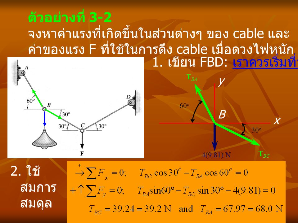 ตัวอย่างที่ 3-2 จงหาค่าแรงที่เกิดขึ้นในส่วนต่างๆ ของ cable และ ค่าของแรง F ที่ใช้ในการดึง cable เมื่อดวงไฟหนัก 4 kg 1. เขียน FBD: เราควรเริ่มที่จุดใด