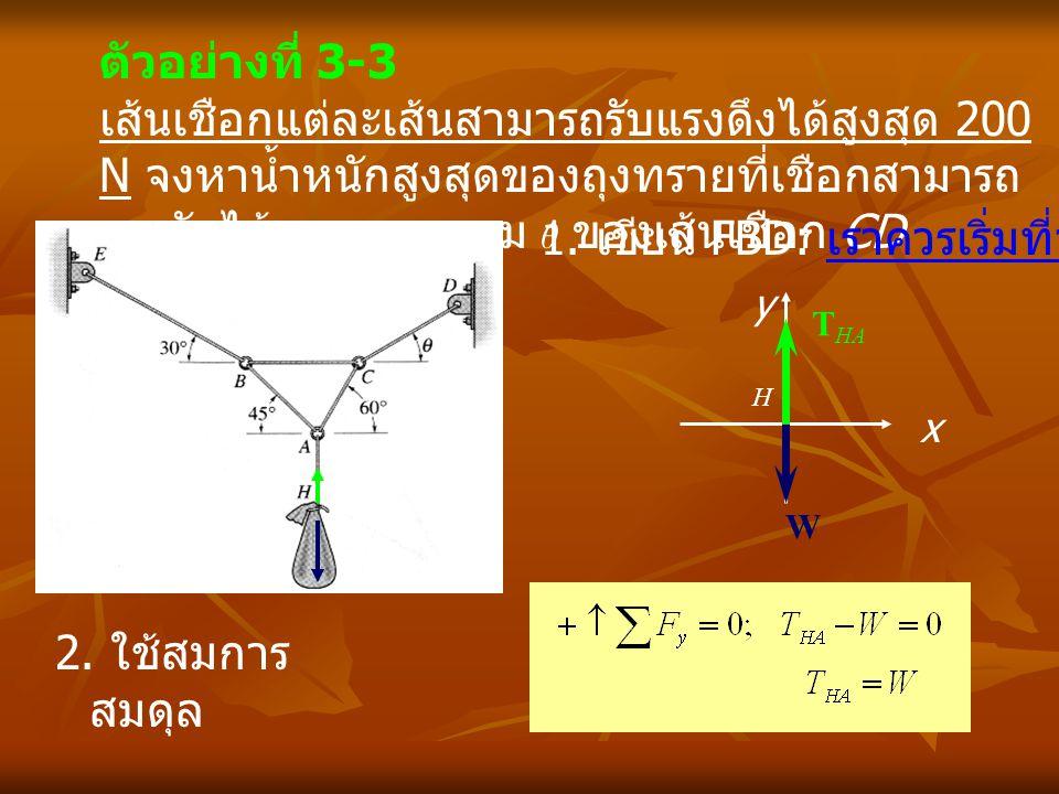 ตัวอย่างที่ 3-3 เส้นเชือกแต่ละเส้นสามารถรับแรงดึงได้สูงสุด 200 N จงหาน้ำหนักสูงสุดของถุงทรายที่เชือกสามารถ รองรับได้ และจงหามุม θ ของเส้นเชือก CD 1. เ