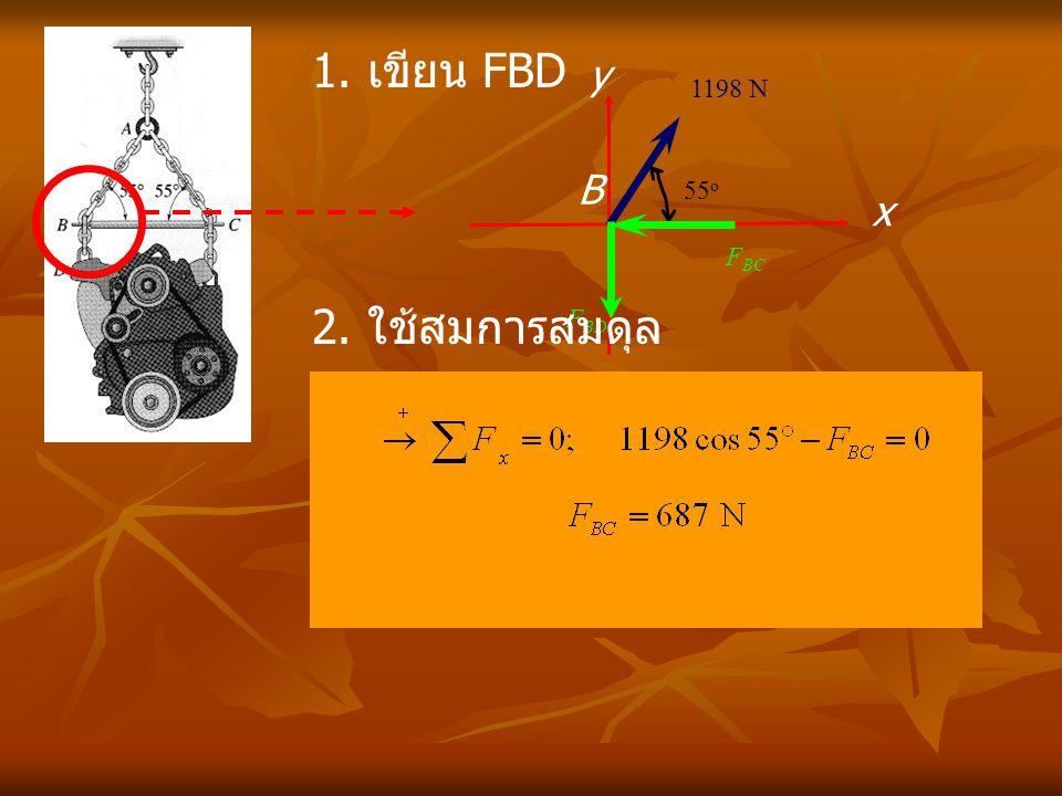 x y B F BD 1198 N F BC 55 o 1. เขียน FBD 2. ใช้สมการสมดุล