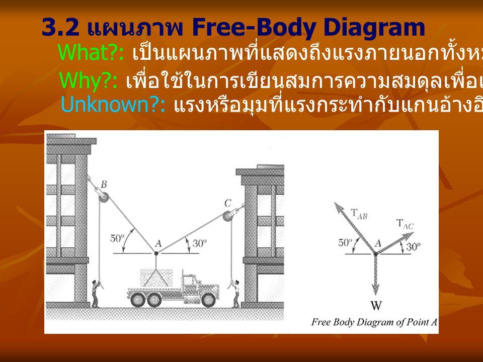 3.2 แผนภาพ Free-Body Diagram What?: เป็นแผนภาพที่แสดงถึงแรงภายนอกทั้งหมดที่กระทำต่ออนุภาค Why?: เพื่อใช้ในการเขียนสมการความสมดุลเพื่อแก้หา unknown Unk