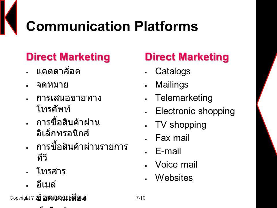 Communication Platforms Direct Marketing  แคตตาล็อค  จดหมาย  การเสนอขายทาง โทรศัพท์  การซื้อสินค้าผ่าน อิเล็กทรอนิกส์  การซื้อสินค้าผ่านรายการ ที