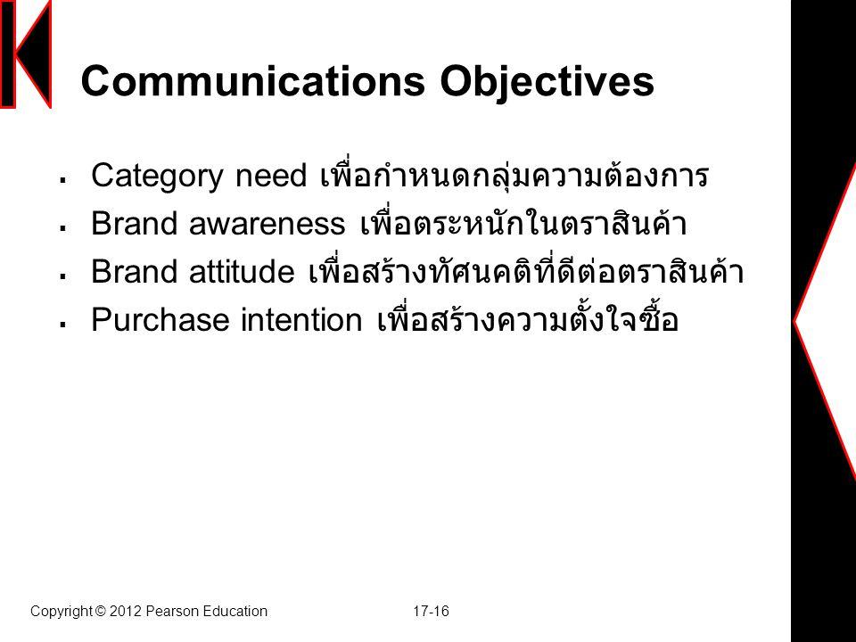 Copyright © 2012 Pearson Education 17-16 Communications Objectives  Category need เพื่อกำหนดกลุ่มความต้องการ  Brand awareness เพื่อตระหนักในตราสินค้