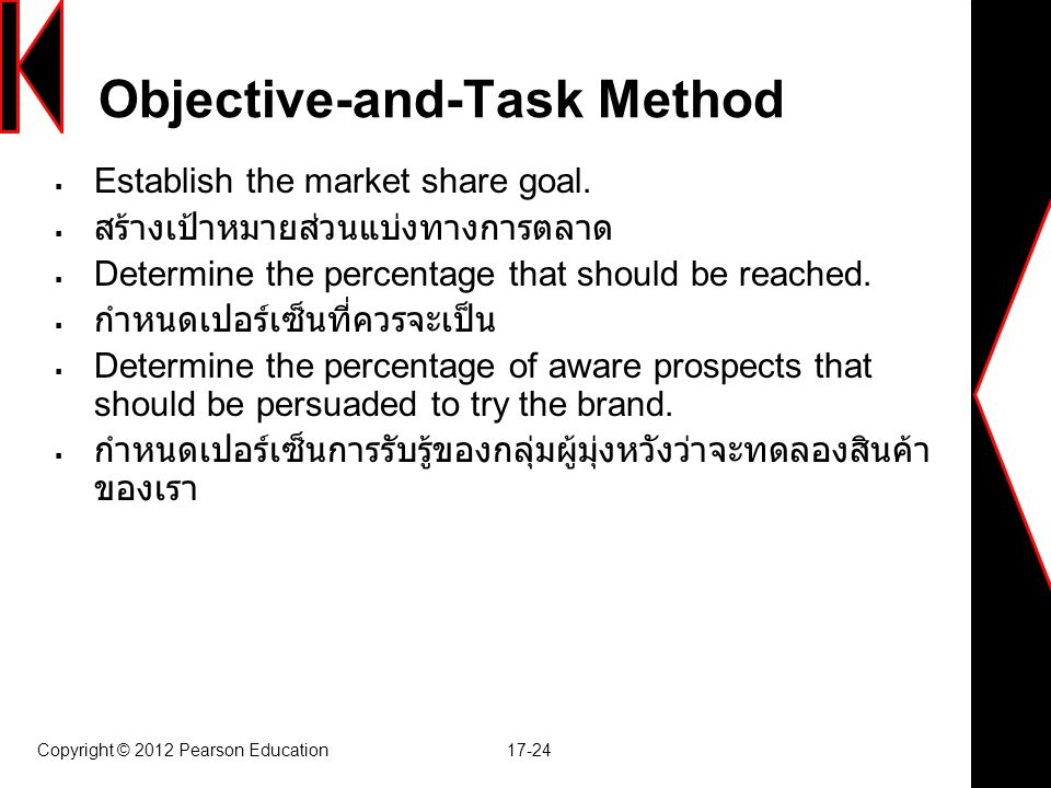 Copyright © 2012 Pearson Education 17-24 Objective-and-Task Method  Establish the market share goal.