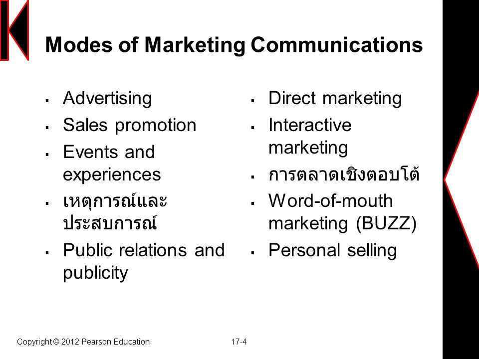 For Review  What is the role of marketing communications.