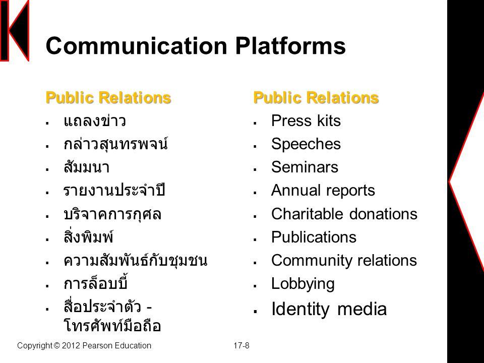 Communication Platforms Public Relations  แถลงข่าว  กล่าวสุนทรพจน์  สัมมนา  รายงานประจำปี  บริจาคการกุศล  สิ่งพิมพ์  ความสัมพันธ์กับชุมชน  การ