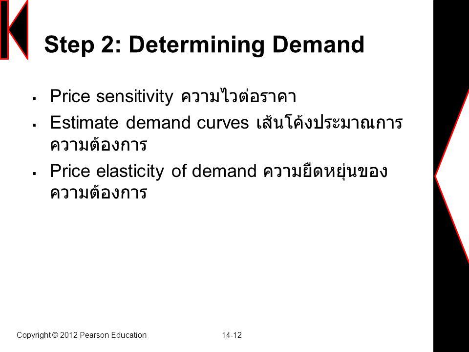 Copyright © 2012 Pearson Education 14-12 Step 2: Determining Demand  Price sensitivity ความไวต่อราคา  Estimate demand curves เส้นโค้งประมาณการ ความต้องการ  Price elasticity of demand ความยืดหยุ่นของ ความต้องการ