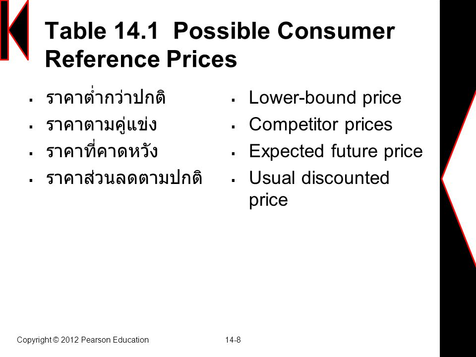 Cost per Unit as a Function of Accumulated Production Copyright © 2012 Pearson Education 14-19