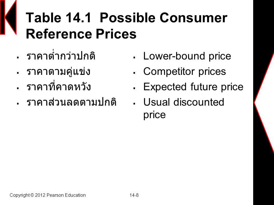 Tiers in Pricing ระดับชั้นในการ กำหนดราคา Copyright © 2012 Pearson Education 14-9