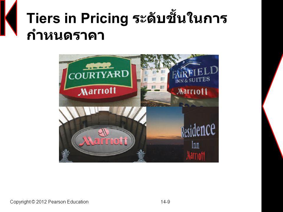 Traps in Price Cutting Strategies กับดักในการกำหนดกลยุทธ์ลดราคา  Low-quality trap กับดักที่มีคุณภาพต่ำ  Fragile-market-share trap กับดักที่เปราะบาง  Shallow-pockets trap กับดักกระเป๋าตื้น  Price-war trap กับดักสงครามราคา Copyright © 2012 Pearson Education 14-30