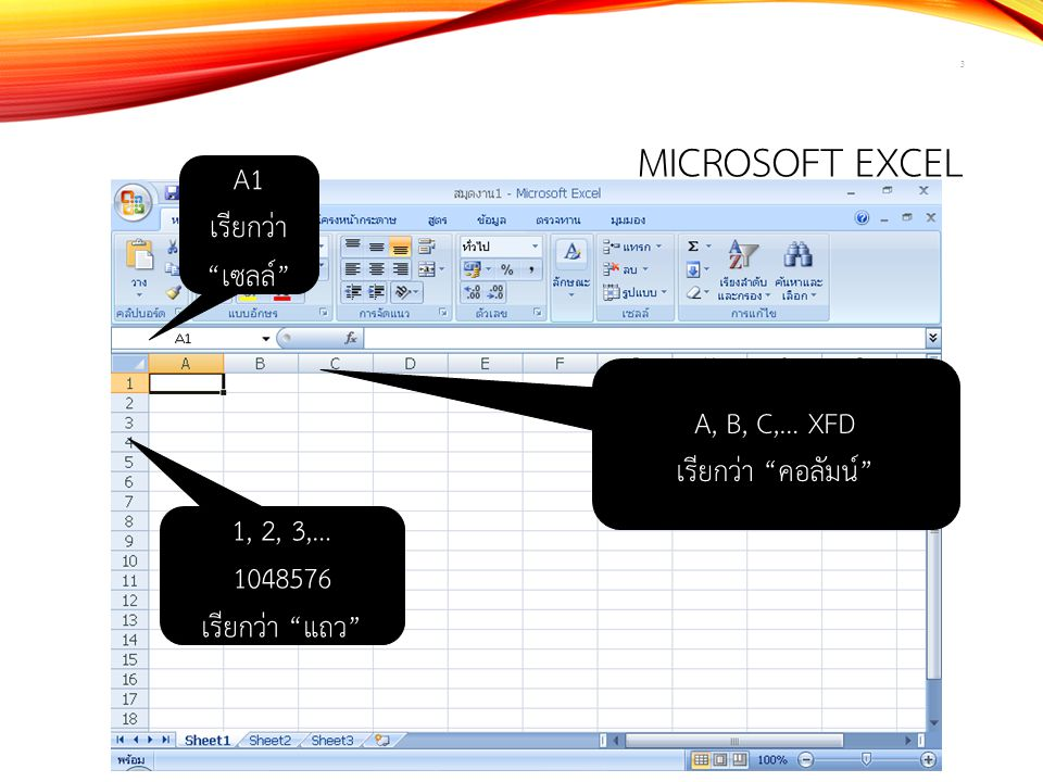 "MICROSOFT EXCEL 3 1, 2, 3,… 1048576 เรียกว่า ""แถว"" A, B, C,… XFD เรียกว่า ""คอลัมน์"" A1 เรียกว่า ""เซลล์"""