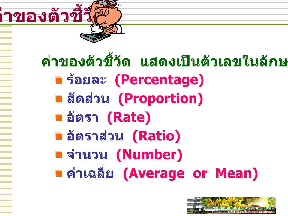 12 ค่าของตัวชี้วัด แสดงเป็นตัวเลขในลักษณะของ : ร้อยละ (Percentage) สัดส่วน (Proportion) อัตรา (Rate) อัตราส่วน (Ratio) จำนวน (Number) ค่าเฉลี่ย (Average or Mean) ค่าของตัวชี้วัด