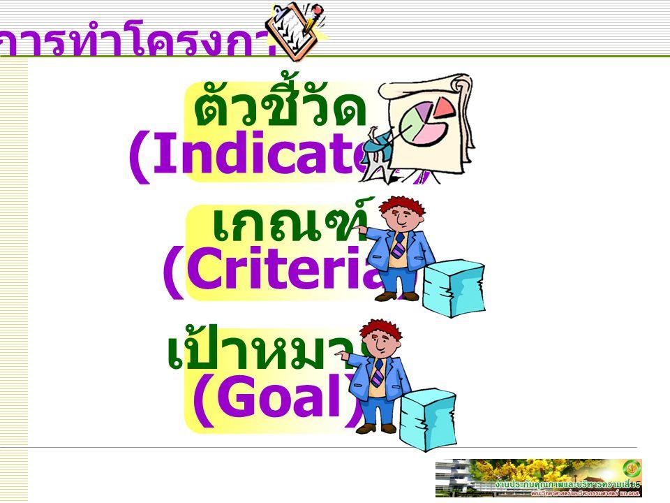 15 การทำโครงการ ตัวชี้วัด (Indicator) เกณฑ์ (Criteria) เป้าหมาย (Goal)