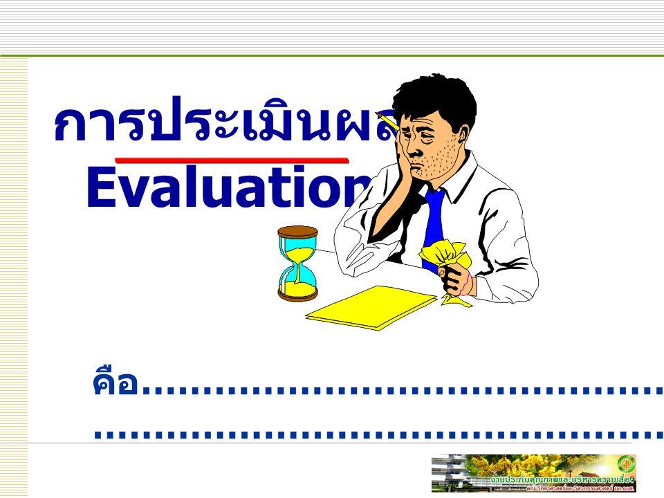 3 การประเมินผล Evaluation คือ ……………………………………………….. …………………………………………………...