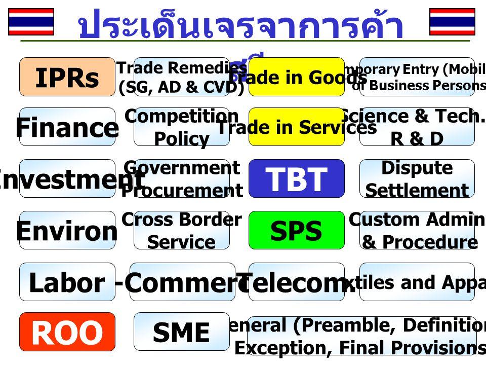 ประเด็นเจรจาการค้า เสรี Finance Textiles and Apparel e-Commerce Custom Admin & Procedure Competition Policy Trade Remedies (SG, AD & CVD) Government Procurement Cross Border Service TBT IPRs Temporary Entry (Mobility) of Business Persons Science & Tech./ R & D Dispute Settlement General (Preamble, Definitions, Exception, Final Provisions) ROO Trade in Goods Trade in Services Telecom.Labor Investment SME EnvironSPS