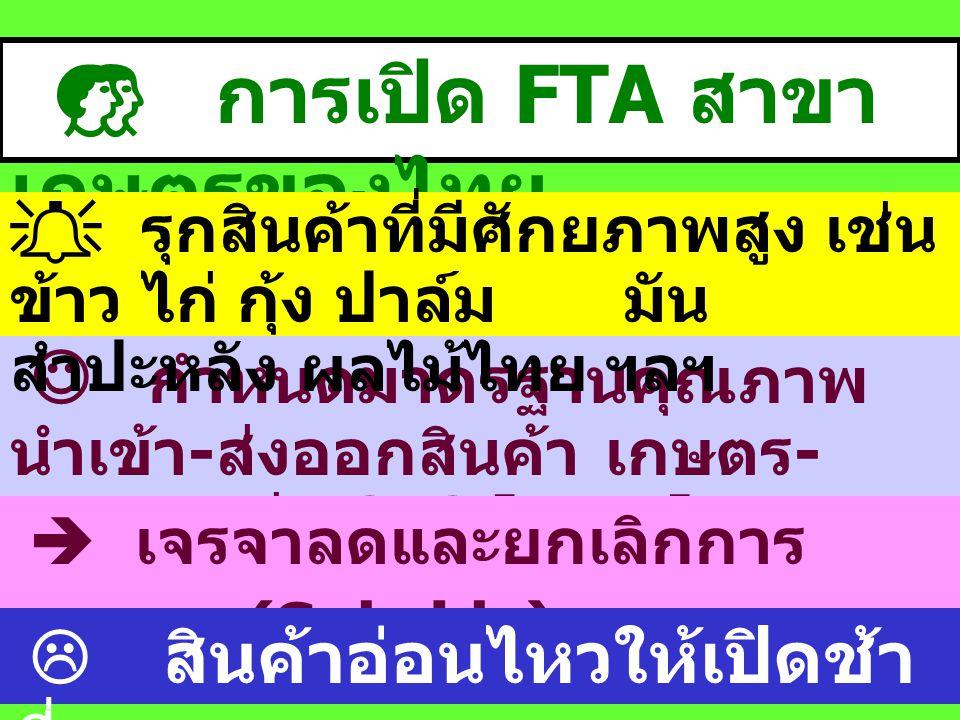  การเปิด FTA สาขา เกษตรของไทย กำหนดมาตรฐานคุณภาพ นำเข้า - ส่งออกสินค้า เกษตร - อาหาร เช่น SPS [MRA]  เจรจาลดและยกเลิกการ อุดหนุน (Subsidy)  รุกสินค้าที่มีศักยภาพสูง เช่น ข้าว ไก่ กุ้ง ปาล์ม มัน สำปะหลัง ผลไม้ไทย ฯลฯ  สินค้าอ่อนไหวให้เปิดช้า ที่สุด