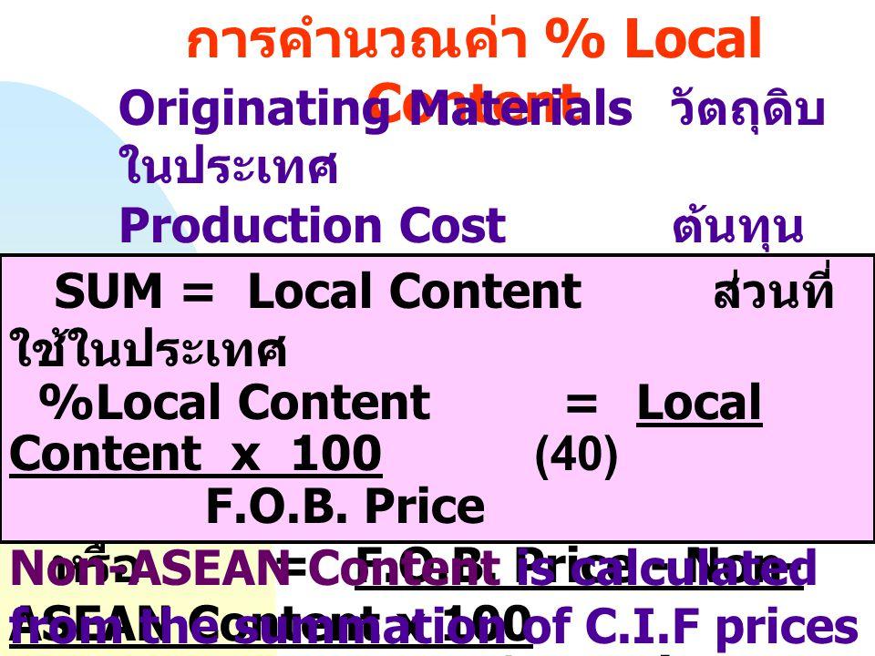การคำนวณค่า % Local Content Originating Materials วัตถุดิบ ในประเทศ Production Cost ต้นทุน การผลิต Other Costs ค่าใช้จ่ายและต้นทุนอื่นๆ SUM = Local Co