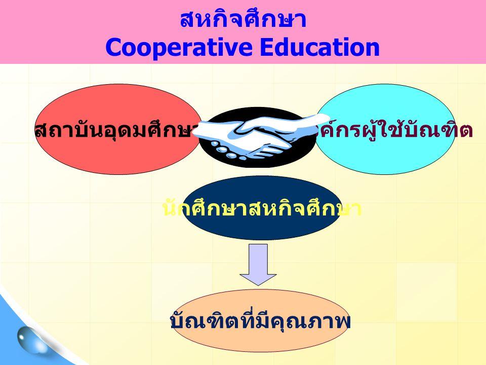 สหกิจศึกษา Cooperative Education สถาบันอุดมศึกษาองค์กรผู้ใช้บัณฑิต นักศึกษาสหกิจศึกษา บัณฑิตที่มีคุณภาพ