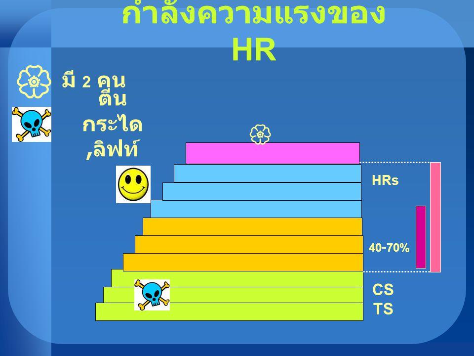 กำลังความแรงของ HR  มี 2 คน ตีน กระได, ลิฟท์  HRs 40-70% CS TS