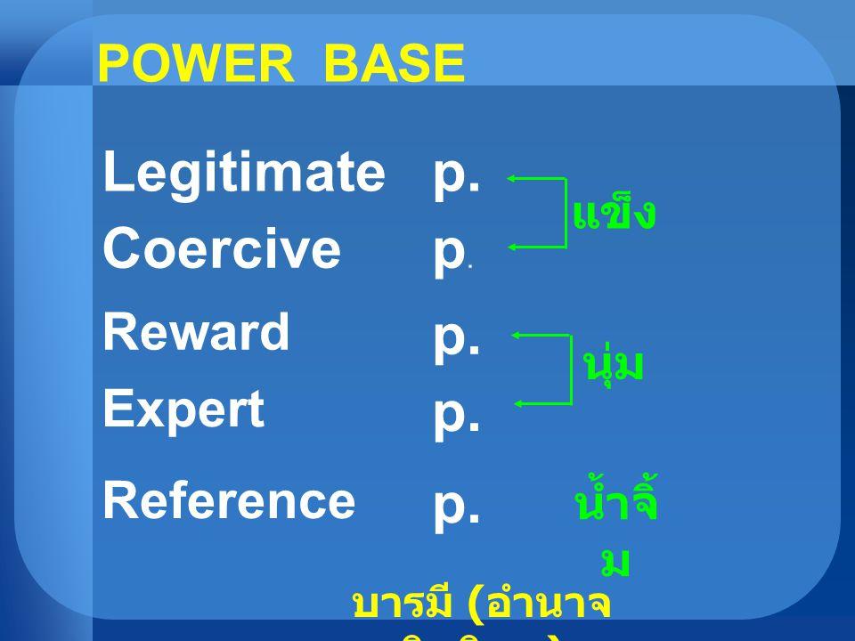 POWER BASE บารมี ( อำนาจ อิทธิพล ) Legitimatep. Coercivep.p.