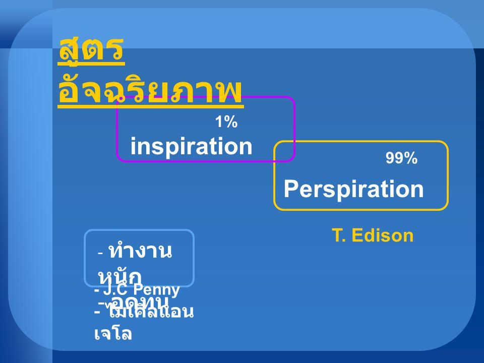 1% inspiration 99% Perspiration - ทำงาน หนัก - อดทน - J.C Penny - ไมเคิลแอน เจโล สูตร อัจฉริยภาพ T.