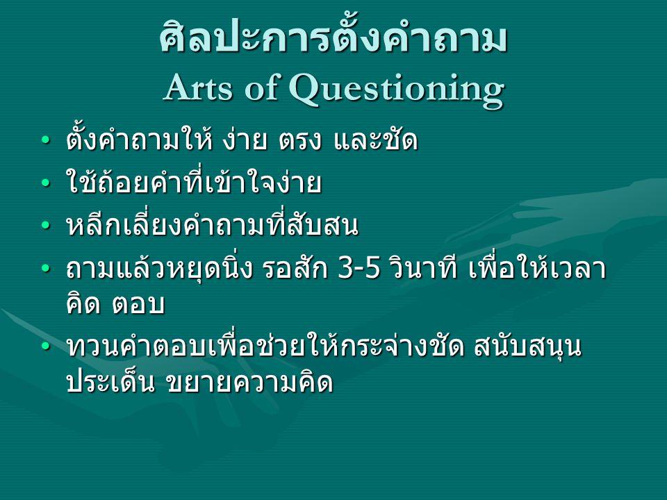 ศิลปะการตั้งคำถาม Arts of Questioning ตั้งคำถามให้ ง่าย ตรง และชัด ตั้งคำถามให้ ง่าย ตรง และชัด ใช้ถ้อยคำที่เข้าใจง่าย ใช้ถ้อยคำที่เข้าใจง่าย หลีกเลี่