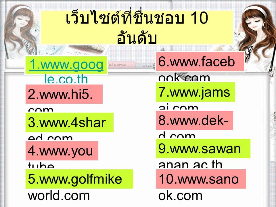 เว็บไซต์ที่ชื่นชอบ 10 อันดับ 1.www.goog le.co.th 2.www.hi5. com 3.www.4shar ed.com 4.www.you tube 5.www.golfmike world.com 6.www.faceb ook.com 7.www.j