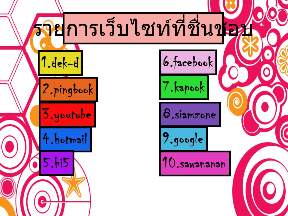 รายการเว็บไซท์ที่ชื่นชอบ 1.dek-d 2.pingbook 3.youtube 4.hotmail 5.hi5 6.facebook 7.kapook 8.siamzone 9.google 10.sawananan