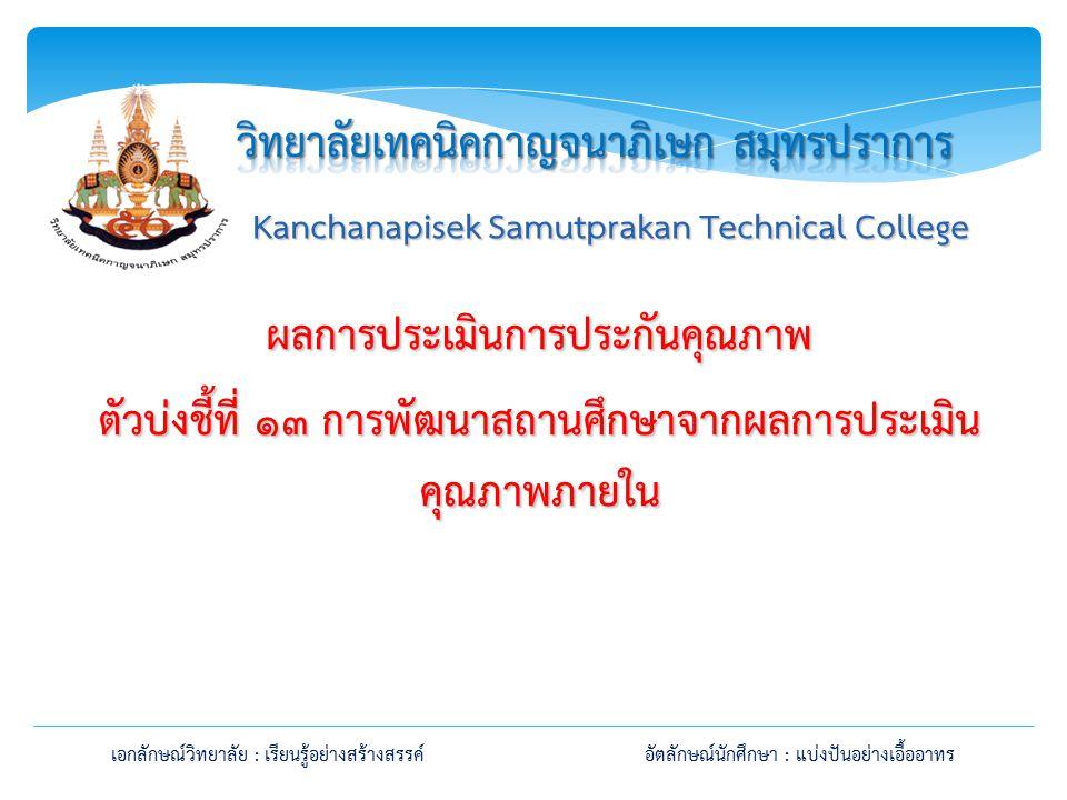 ผลการประเมินการประกันคุณภาพ ตัวบ่งชี้ที่ ๑๓ การพัฒนาสถานศึกษาจากผลการประเมิน คุณภาพภายใน Kanchanapisek Samutprakan Technical College เอกลักษณ์วิทยาลัย