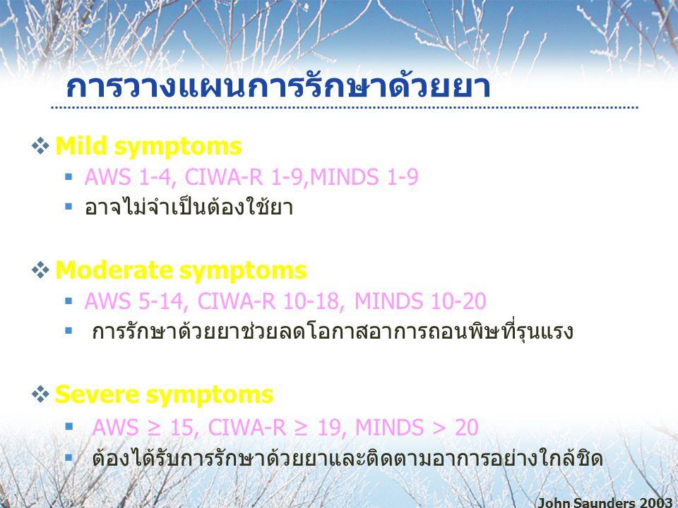 การวางแผนการรักษาด้วยยา  Mild symptoms  AWS 1-4, CIWA-R 1-9,MINDS 1-9  อาจไม่จำเป็นต้องใช้ยา  Moderate symptoms  AWS 5-14, CIWA-R 10-18, MINDS 10-20  การรักษาด้วยยาช่วยลดโอกาสอาการถอนพิษที่รุนแรง  Severe symptoms  AWS ≥ 15, CIWA-R ≥ 19, MINDS > 20  ต้องได้รับการรักษาด้วยยาและติดตามอาการอย่างใกล้ชิด John Saunders 2003
