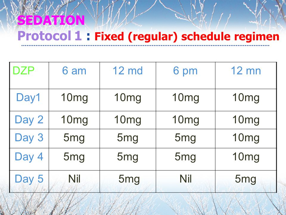 SEDATION Protocol 1 : Fixed (regular) schedule regimen DZP6 am12 md6 pm12 mn Day110mg Day 210mg Day 35mg 10mg Day 45mg 10mg Day 5Nil 5mgNil5mg