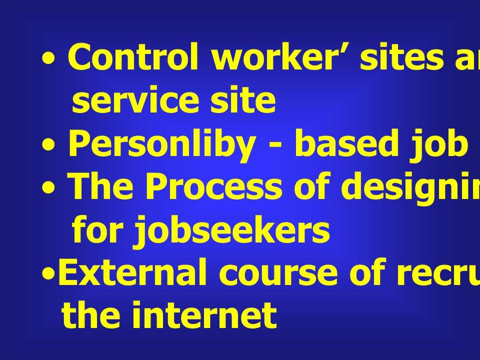 วิธีการสรรหาจากภายนอกและ อินเตอร์เน็ต การโฆษณา บริษัทจัดหางานเอกชน บริษัทจัดหางานของรัฐบาล การคัดเลือกของวิทยาลัย นิทรรศการงานออนไลน์