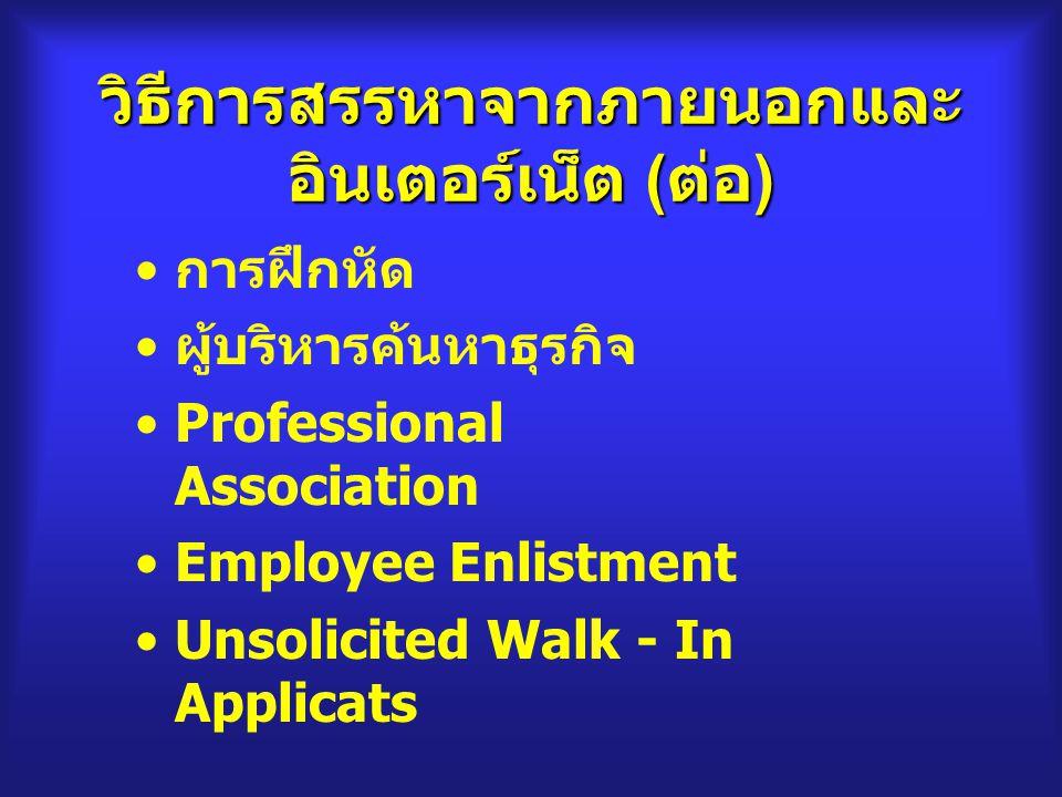 วิธีการสรรหาจากภายนอกและ อินเตอร์เน็ต ( ต่อ ) การฝึกหัด ผู้บริหารค้นหาธุรกิจ Professional Association Employee Enlistment Unsolicited Walk - In Applicats