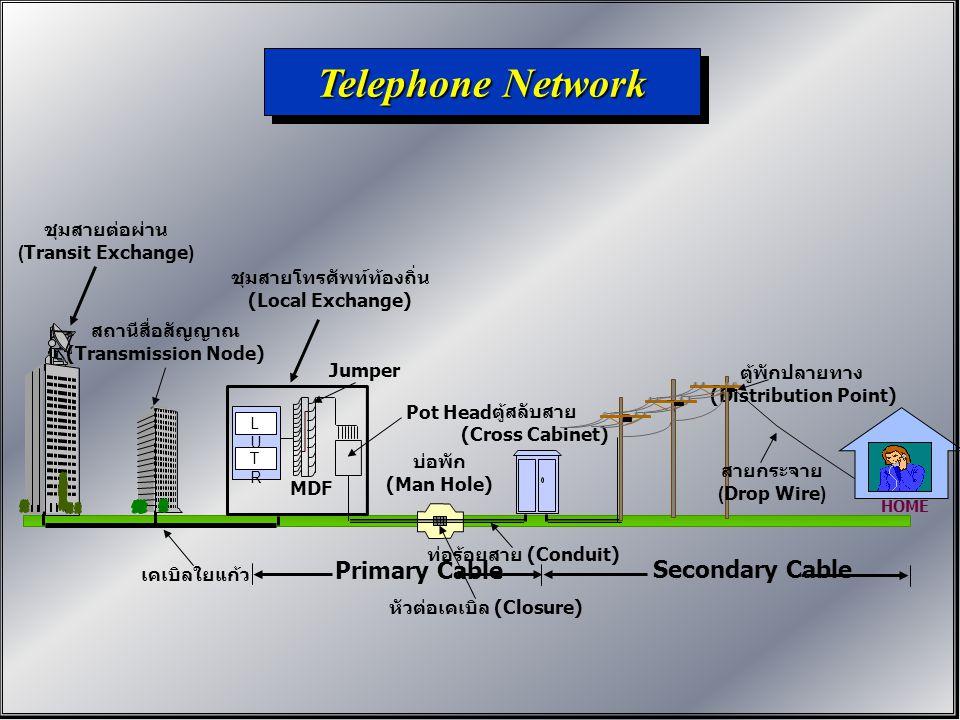 โดย ท.น.ท.3.2.2 การทำงานของระบบ โทรศัพท์
