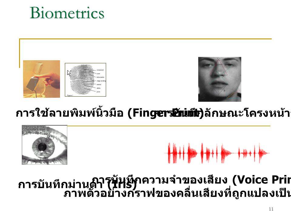 11 Biometrics Biometrics การใช้ลายพิมพ์นิ้วมือ (Finger Print) การบันทึกลักษณะโครงหน้าของมนุษย์ การบันทึกม่านตา (Iris) การบันทึกความจำของเสียง (Voice P