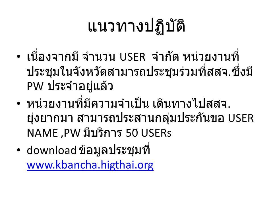 การติดต่อ ขอรหัสล่วงหน้าที่และประสาน คุณน้ำค้าง 084 4564244 ประสานหัวหน้าศูนย์ หมอบัญชา 089 7864293