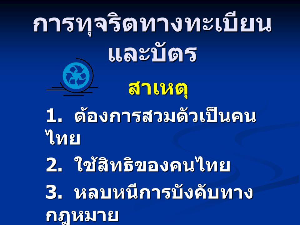 การทุจริตทางทะเบียน และบัตร สาเหตุ สาเหตุ 1. ต้องการสวมตัวเป็นคน ไทย 2. ใช้สิทธิของคนไทย 3. หลบหนีการบังคับทาง กฎหมาย