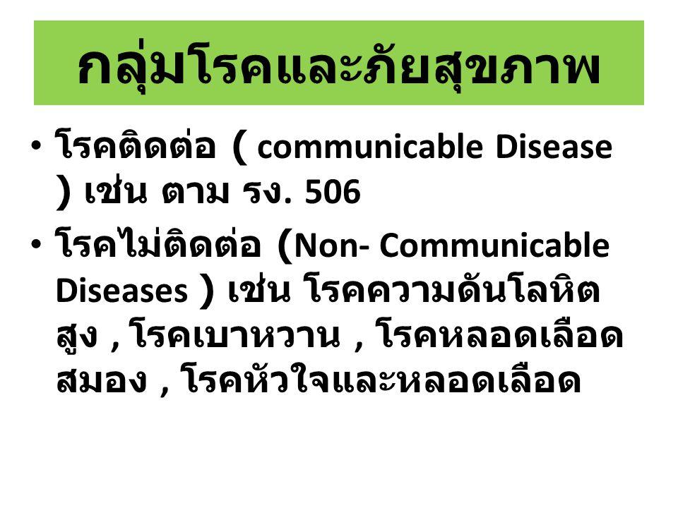 กลุ่ม โรคและภัยสุขภาพ โรคติดต่อ ( communicable Disease ) เช่น ตาม รง. 506 โรคไม่ติดต่อ (Non- Communicable Diseases ) เช่น โรคความดันโลหิต สูง, โรคเบาห