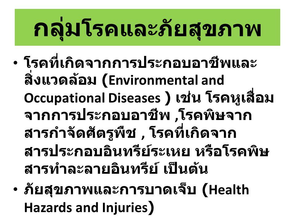 กลุ่ม โรคและภัยสุขภาพ โรคที่เกิดจากการประกอบอาชีพและ สิ่งแวดล้อม (Environmental and Occupational Diseases ) เช่น โรคหูเสื่อม จากการประกอบอาชีพ, โรคพิษ