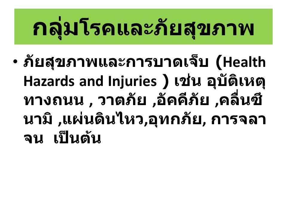 กลุ่ม โรคและภัยสุขภาพ ภัยสุขภาพและการบาดเจ็บ (Health Hazards and Injuries ) เช่น อุบัติเหตุ ทางถนน, วาตภัย, อัคคีภัย, คลื่นซึ นามิ, แผ่นดินไหว, อุทกภั