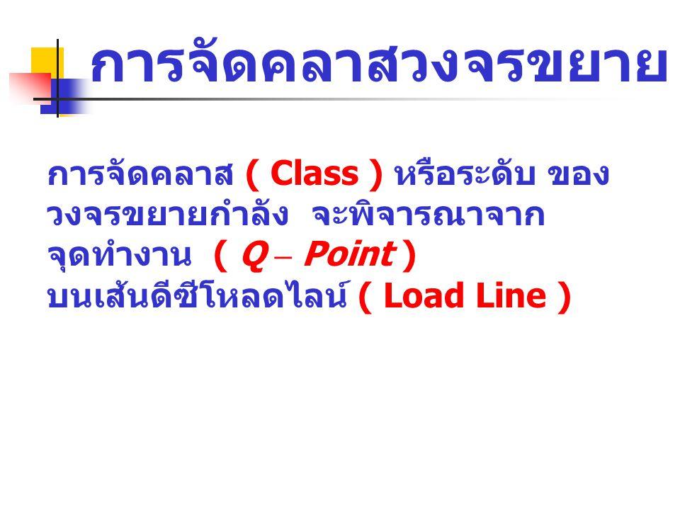 การจัดคลาสวงจรขยาย การจัดคลาส ( Class ) หรือระดับ ของ วงจรขยายกำลัง จะพิจารณาจาก จุดทำงาน ( Q – Point ) บนเส้นดีซีโหลดไลน์ ( Load Line )