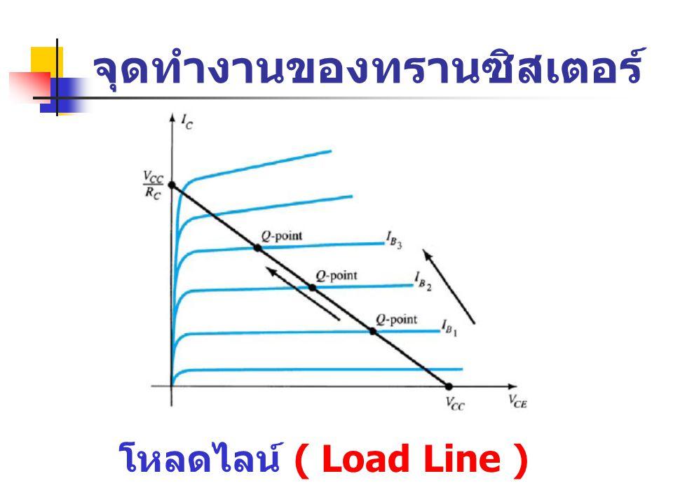 จุดทำงานของทรานซิสเตอร์ โหลดไลน์ ( Load Line )
