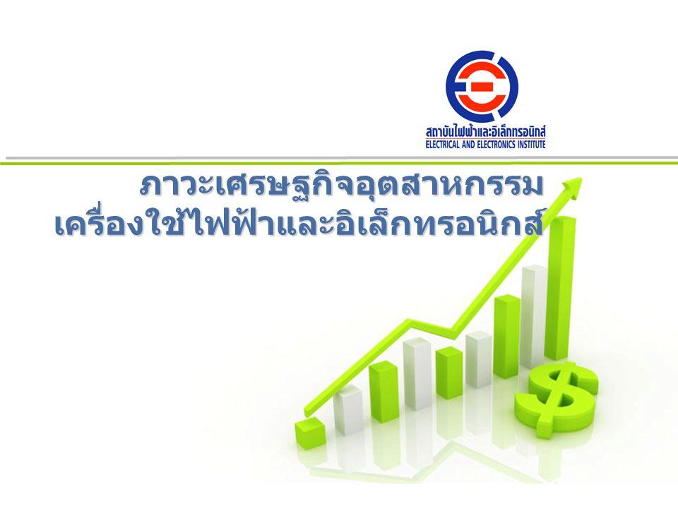 Free Powerpoint Templates ภาวะอุตสาหกรรมเครื่องใช้ไฟฟ้าและอิเล็กทรอนิกส์ Page 22 ภาวะเศรษฐกิจอุตสาหกรรมไทย ประมาณการแนวโน้มเศรษฐกิจอุตสาหกรรม เครื่องใช้ไฟฟ้า Q3/54: %Growth = 19.43% อิเล็กทรอนิกส์ Q3/54: %Growth = 1.42% ที่มา: แบบจำลองคาดการณ์ดัชนีการส่งสินค้า, กรกฎาคม 2554 หมายเหตุ: ปี 2543 เป็นปีฐาน