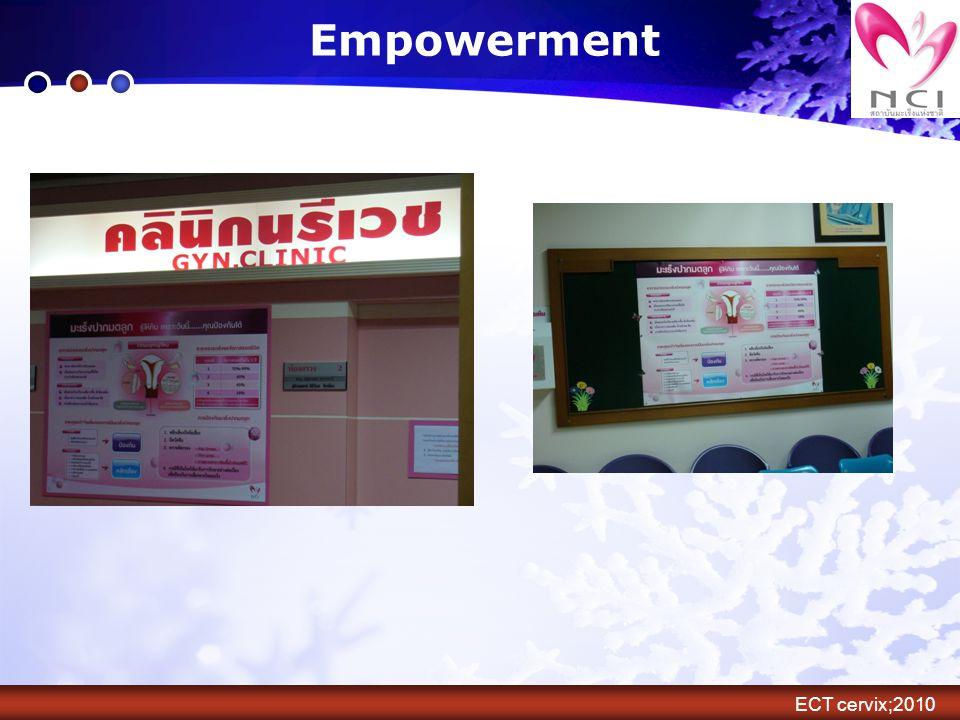 Empowerment ECT cervix;2010