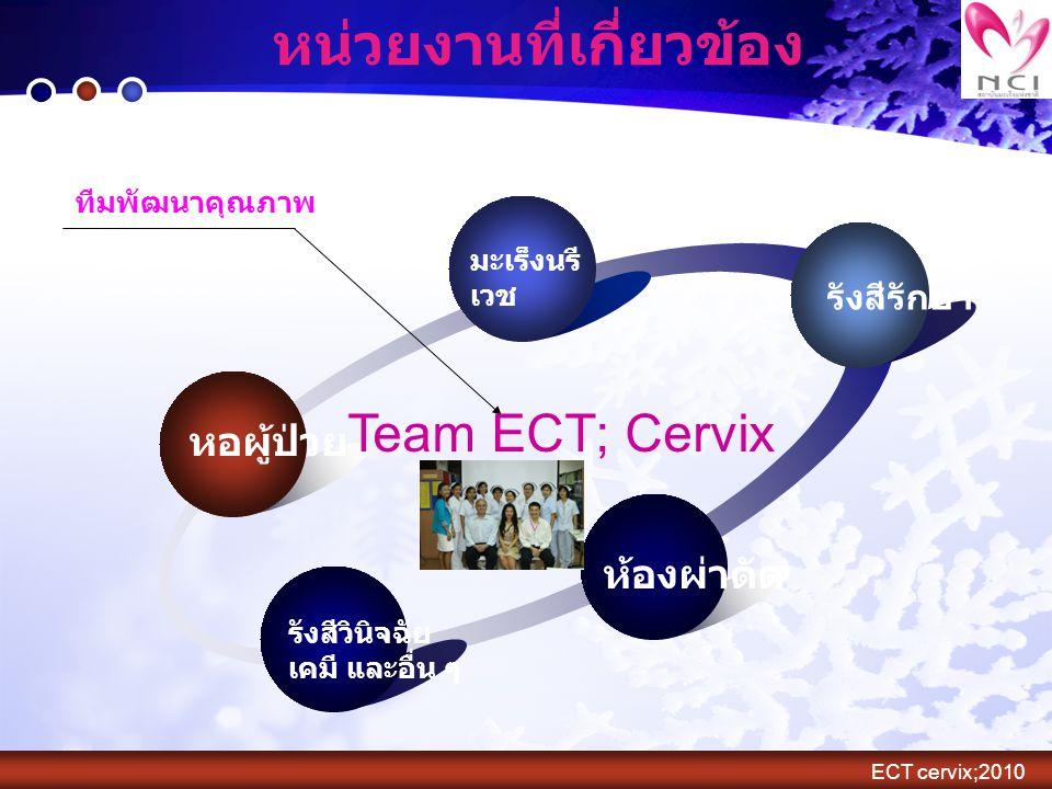 หน่วยงานที่เกี่ยวข้อง รังสีรักษา ห้องผ่าตัด รังสีวินิจฉัย เคมี และอื่น ๆ ทีมพัฒนาคุณภาพ มะเร็งนรี เวช หอผู้ป่วย Team ECT; Cervix ECT cervix;2010